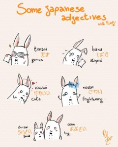 Anime Japanese Adjectives