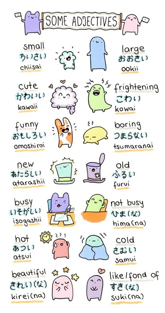 How to Make Simple Japanese Sentences adjectives