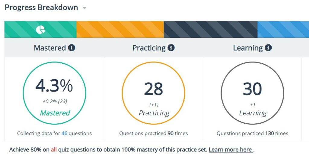 Japanese Practice Questions Online - JPDrills Review Stats