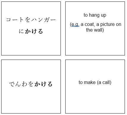 Japanese flashcard good example Improve Japanese Vocabulary